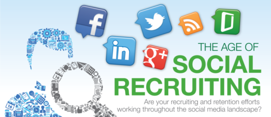 Age of Social Recruiting